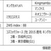 POG2020-2021ドラフト対策 No.137 サルファーコスモス