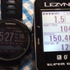 (インプレ)LEZYNE SUPER GPS その2