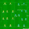 暴かれ始めた仙台のサッカー~J1 2ndステージ第1節 ベガルタ仙台vs川崎フロンターレ~