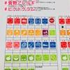 『日本フードバリアフリー協会 食物アレルギーのピクトグラムの無償提供』