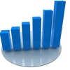 【Excel(エクセル)/マクロ/VBA】棒グラフの自動作成で効率化