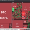 coin全体の価格map。