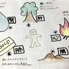 【薬膳】五行学説とは?五行・五臓・五味