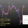 FX米ドル見通しチャート分析|環境認識、初心者へ2020年6月第1週