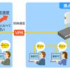 シンプルVPNの通信速度はどれくらい?