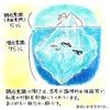 【顕在意識、潜在意識とは?】講師林のメッセージ14「顕在意識と潜在意識(パート1)」