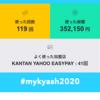 2020年のkyash利用額とキャッシュバック額