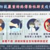 台湾旅行[69](2020年2月27日)日本人が台湾に無事入国できるか不安な方へ(3) 日本からの旅行者に自主的な健康管理を義務付け2[続報] 台湾観光協会に内容を確認