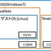 Virtualbox + CentOS7 + シリアル接続してみる