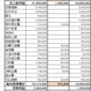 消費税・計算例(免税)