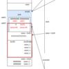 【pwn 29.0】SECCON Beginners CTF2020: writeup供養