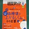 糖尿病ケア6月号(メディカ出版)に薬剤師 小文紀代子の投稿が掲載されました.