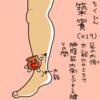 腎経(KI)9  築賓(ちくひん)