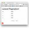 【Laravel4】Paginationいじり