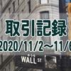2020/11/2週の米国株オプション取引(確定利益$925、含み損$-11,126)