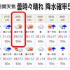 いい塩梅になってきましたよ、富山県撮影会の日の天気予報!─ その6 ─