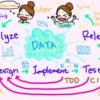 07/04(木)19時〜のRakuten Tech Meetup 2が楽しみ #rtechconf