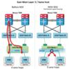あなたのネットワークにVMware NSXは必要ですか? - (2)