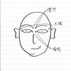 目の疲れ・コリ・乾燥の予防と対策を考える