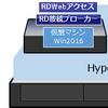 Windows 2016 RDSセッションホストの構築