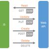 JavaScriptとWeb APIでデータベース処理を行うWebアプリを作成する