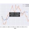 株式 日次損益 2021-06-23
