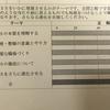 【トヨタ式】トヨタ式5S実践コース終了