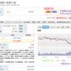 【COST】株価は下落傾向なので買い時かも?