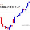 FRS<9423>が後場株価上昇率トップ2021/6/18