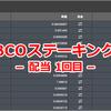 BCOステーキング1回目の配当金 クリプトブジッリ仮想通貨