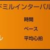 【トレッドミル】インターバルトレーニング効果!
