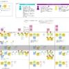 認証機能追加を、ユーザーストーリーマッピング的なもので整理してみた!