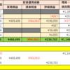 【31歳サラリーマンが資産1億円を目指す記録 No. 4】2019年4月の資産運用実績