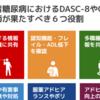 【稿本】高齢者糖尿病におけるDASC-8やCGAで薬剤師が果たすべき6つ役割