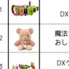 2016年日本で一番売れた玩具はエグゼイド。2位モフルン。(2016年玩具売り上げトップ10発表)