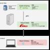 gRPCによるKotlin & Ruby & Reactという構成でのWeb運用 <前編>