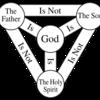 キリスト教の『三位一体』を、やわらかめに解説するよ!