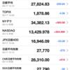 株価どうなる?