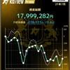 今日の株の取引 (買い、マネックスグループ、LINK-U。売り、モバイルファクトリー、シンワワイズ、フェイスネットワーク、東京計器。)