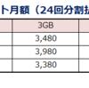 【2019年版】iPhoneをセット購入できる格安SIMを比較しました【iPhone8も追加】