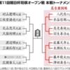 【藤井聡太四段】朝日杯将棋オープン戦の錚々たる顔ぶれ