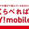 ワイモバイルオンラインショップのSIM契約で最大15,000円キャッシュバック!