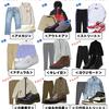 「ユニクロの隠れた銘品、ミリタリー。」ユニクロ・GU新作&セールレビュー(20/3/6〜)