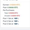 現時点、BitclubでもらったBitcoin総額公開します。