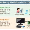 Raspberry Pi OS Lite版 WiFi越しのセットアップ(Headlessセットアップ)