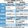 【ニュース】トヨタ裁量労働を実質拡大