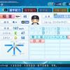 【架空】稲葉和郎 (投手) パワプロ2020
