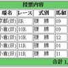2/12(日)の複勝コロガシの予想。10時時点のオッズで1,200→14,800円