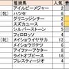 筋肉の帰還(9/7(土)競馬回顧)