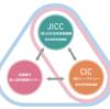 日本の3つの信用情報機関(JICC・CIC・KSC)の違いを徹底比較
